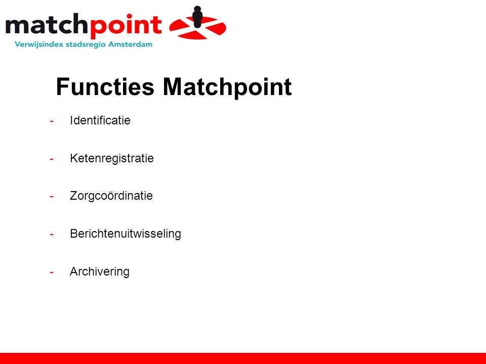 Functies Matchpoint Identificatie Ketenregistratie Zorgcoördinatie