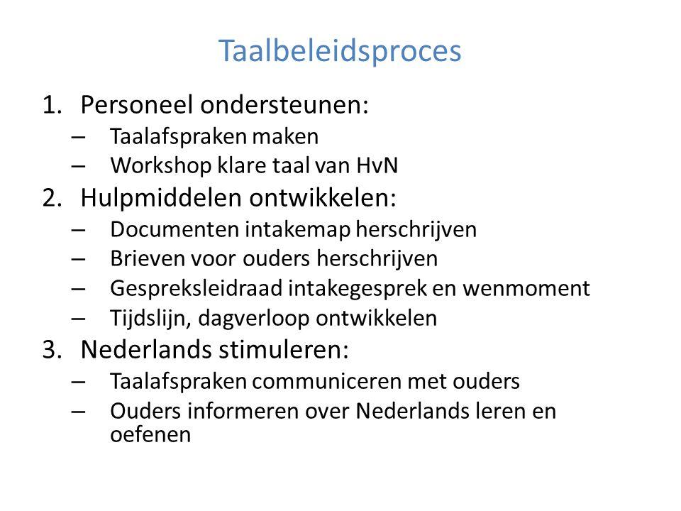 Taalbeleidsproces Personeel ondersteunen: Hulpmiddelen ontwikkelen: