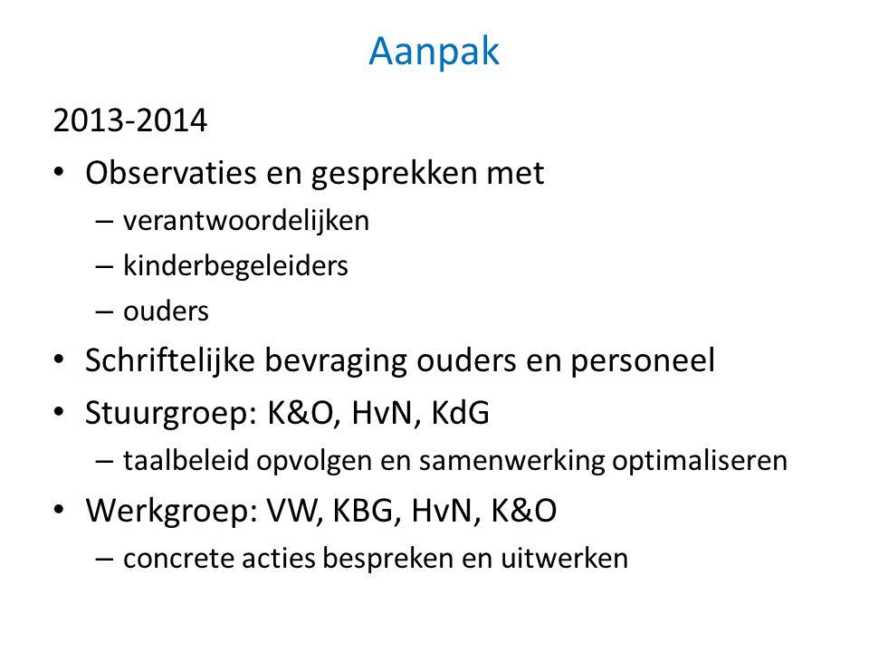 Aanpak 2013-2014 Observaties en gesprekken met