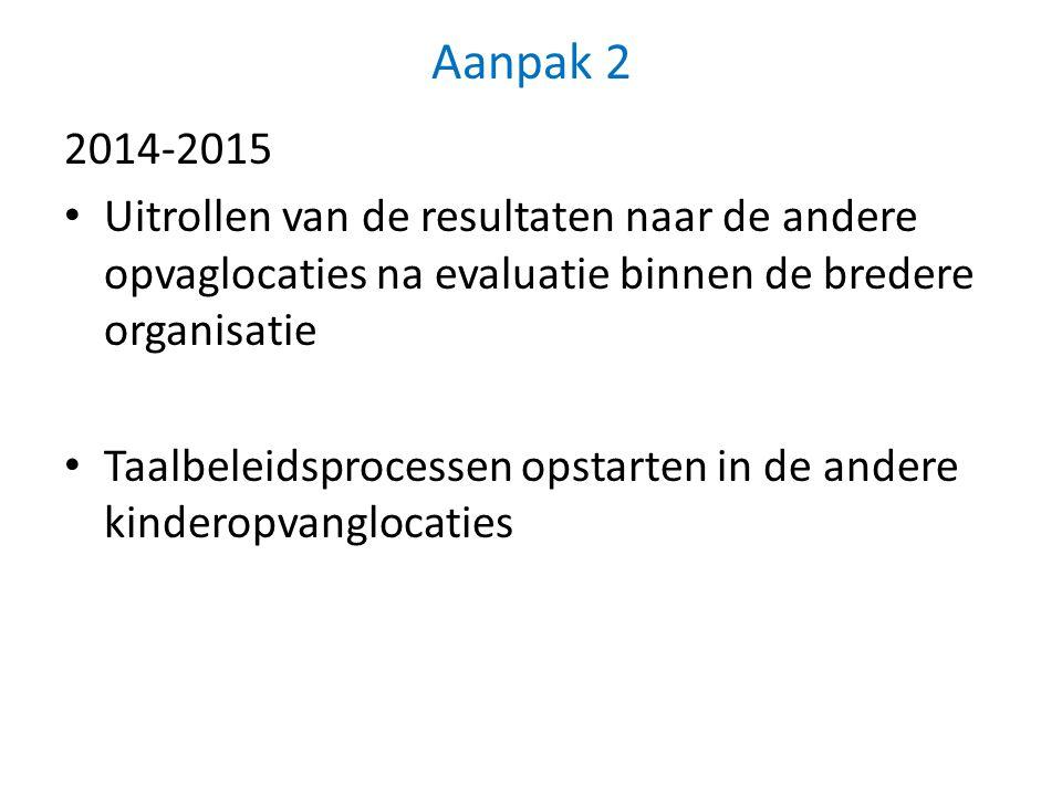 Aanpak 2 2014-2015. Uitrollen van de resultaten naar de andere opvaglocaties na evaluatie binnen de bredere organisatie.