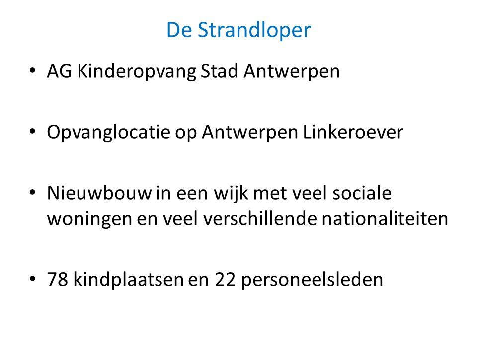 De Strandloper AG Kinderopvang Stad Antwerpen