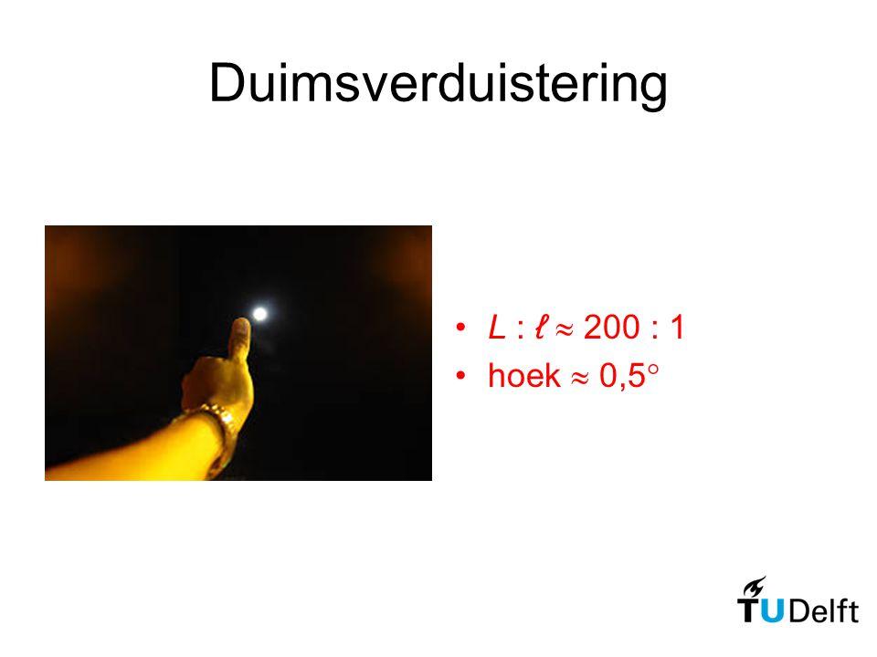 Duimsverduistering L : ℓ  200 : 1 hoek  0,5