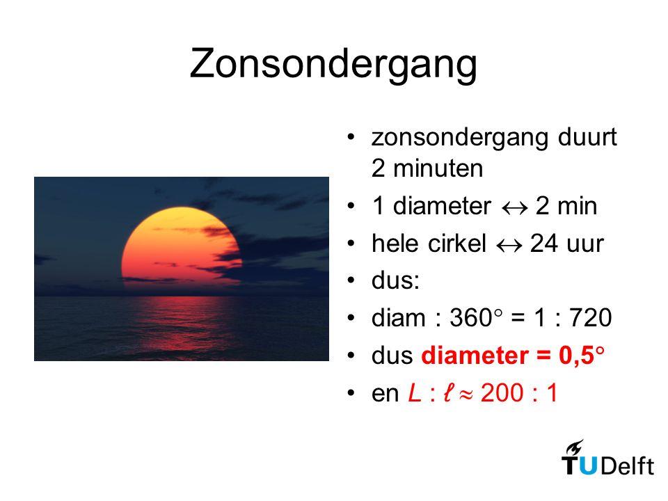 Zonsondergang zonsondergang duurt 2 minuten 1 diameter  2 min