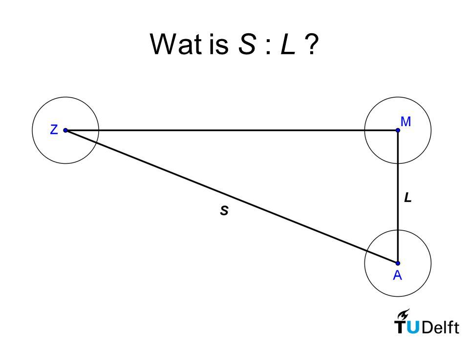 Wat is S : L