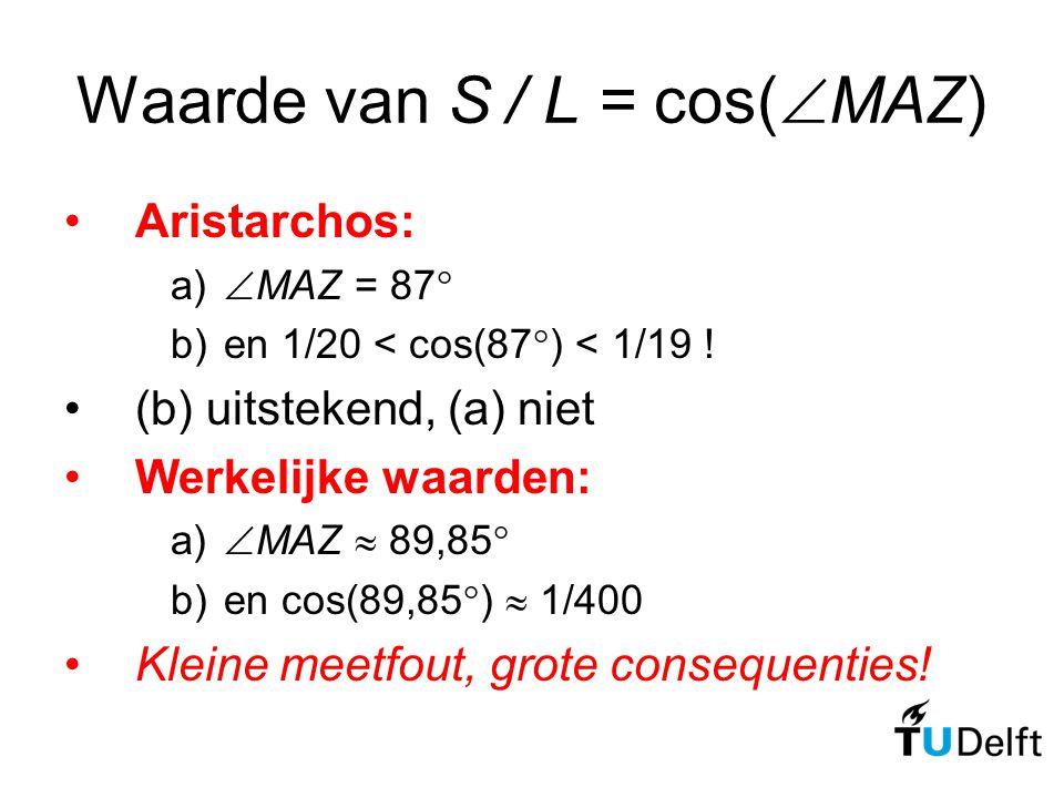 Waarde van S / L = cos(MAZ)