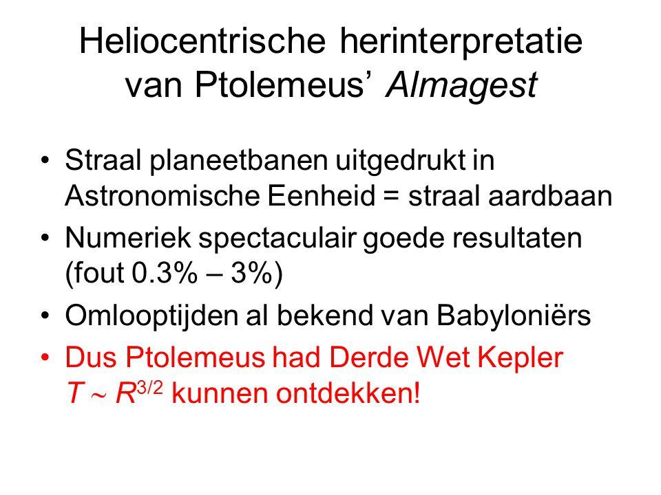 Heliocentrische herinterpretatie van Ptolemeus' Almagest