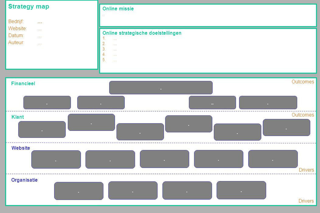 Strategy map Bedrijf: … Website: … Datum: … Auteur: … Online missie