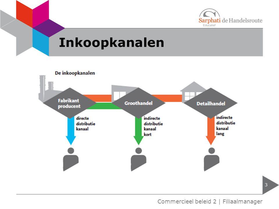Inkoopkanalen Commercieel beleid 2 | Filiaalmanager