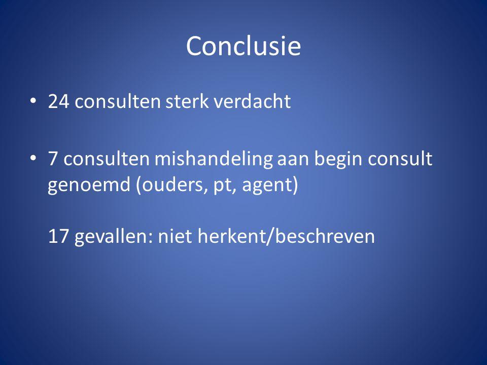 Conclusie 24 consulten sterk verdacht