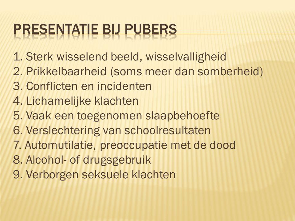 Presentatie bij pubers