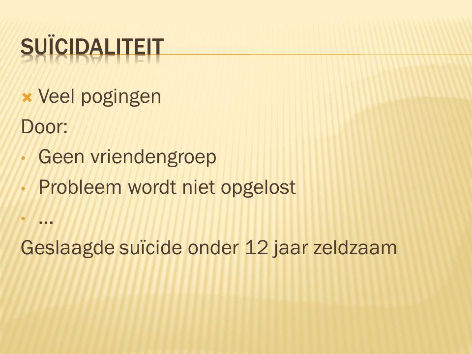 Suïcidaliteit Veel pogingen Door: Geen vriendengroep