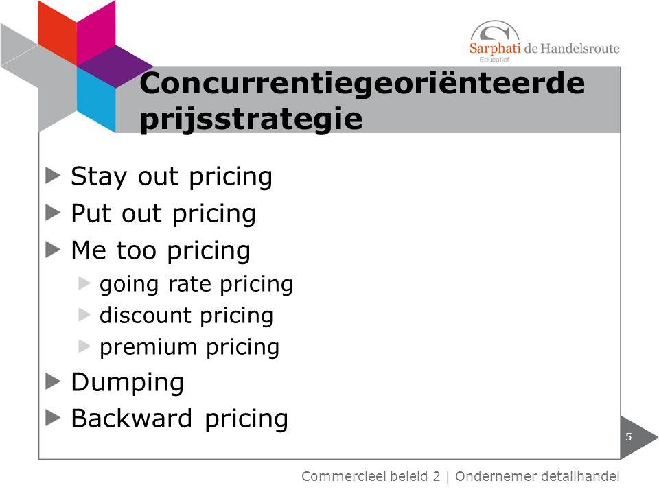 Concurrentiegeoriënteerde prijsstrategie