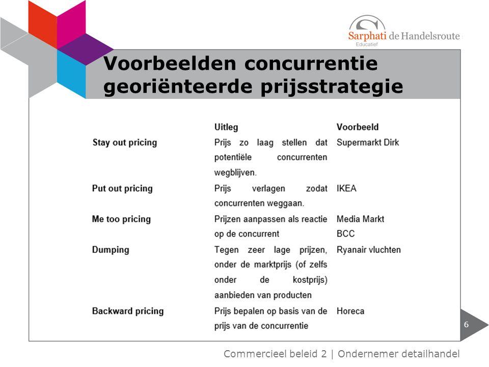 Voorbeelden concurrentie georiënteerde prijsstrategie