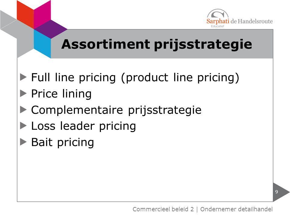 Assortiment prijsstrategie
