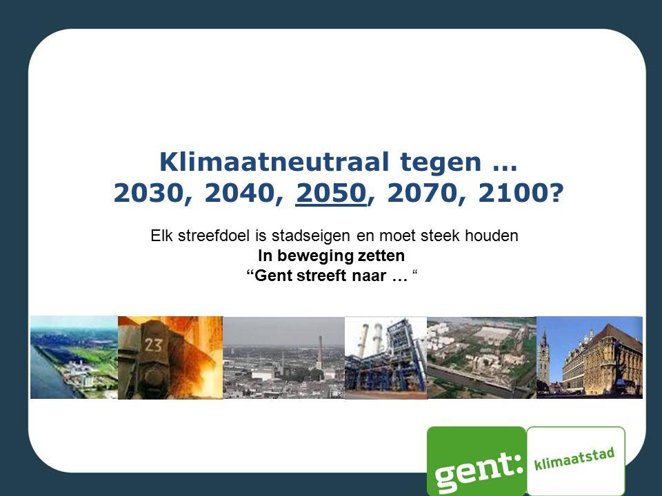 Klimaatneutraal tegen …
