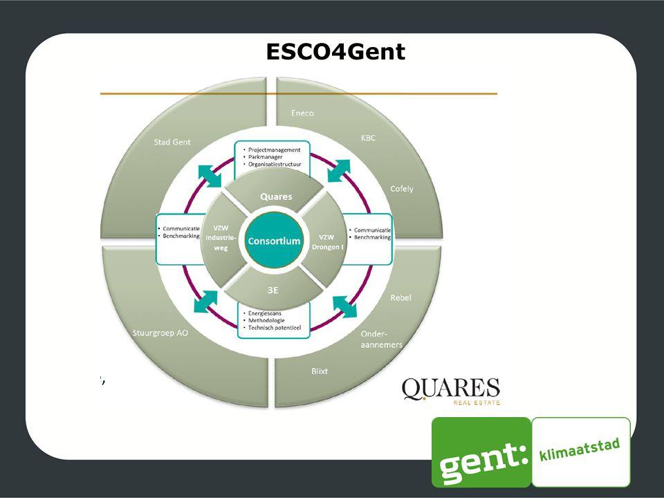 ESCO4Gent
