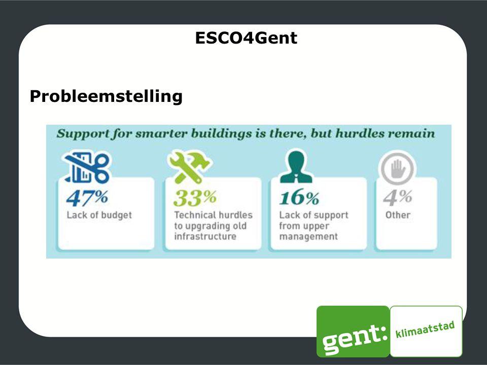 ESCO4Gent Probleemstelling