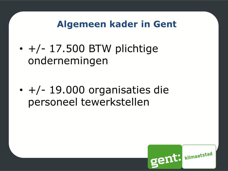 +/- 17.500 BTW plichtige ondernemingen