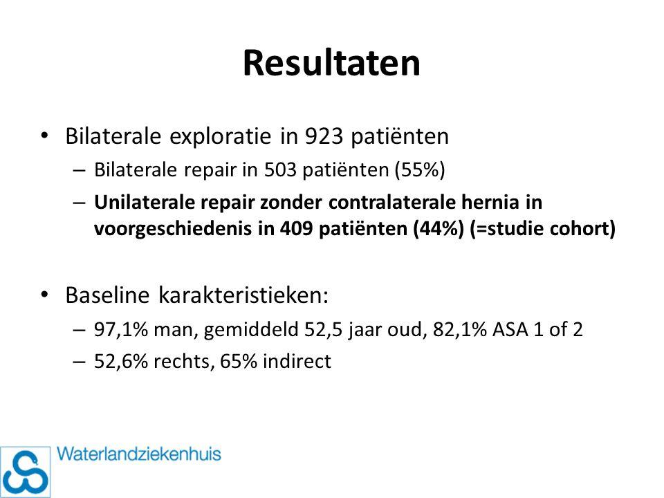 Resultaten Bilaterale exploratie in 923 patiënten