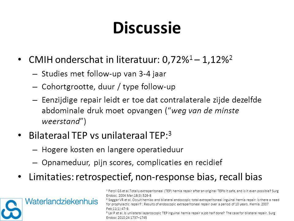 Discussie CMIH onderschat in literatuur: 0,72%1 – 1,12%2