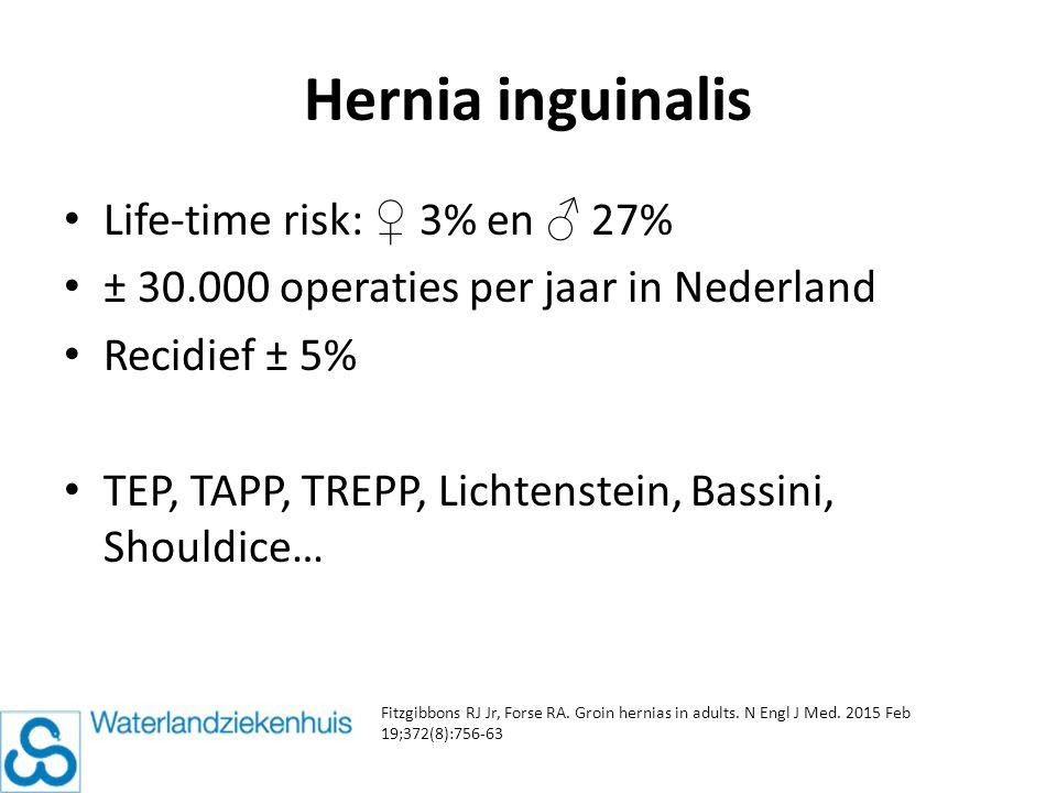 Hernia inguinalis Life-time risk: ♀ 3% en ♂ 27%