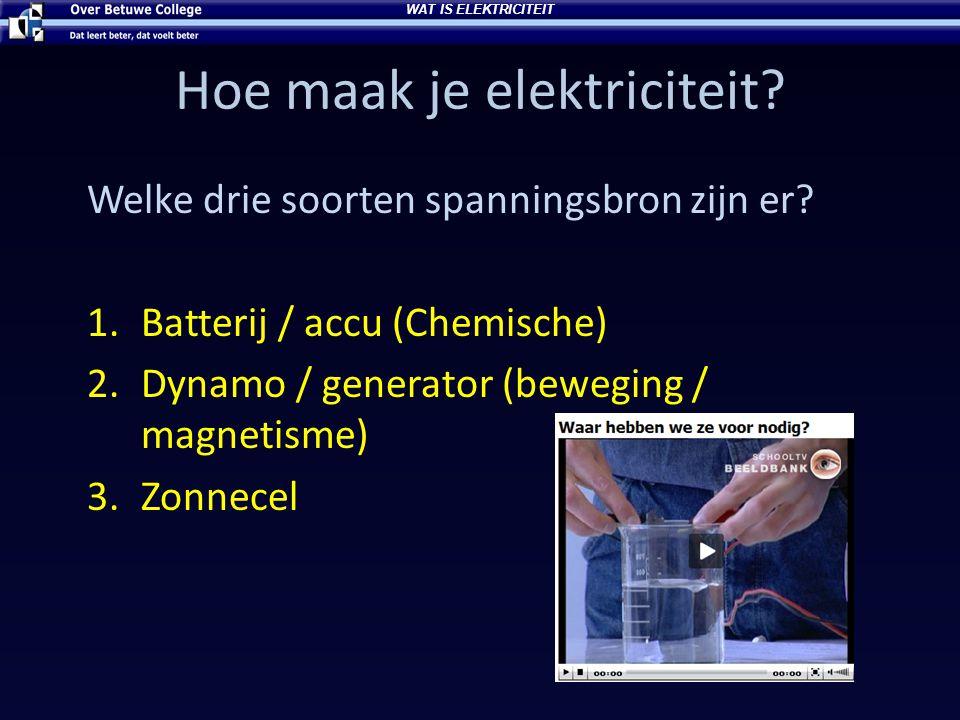 Hoe maak je elektriciteit
