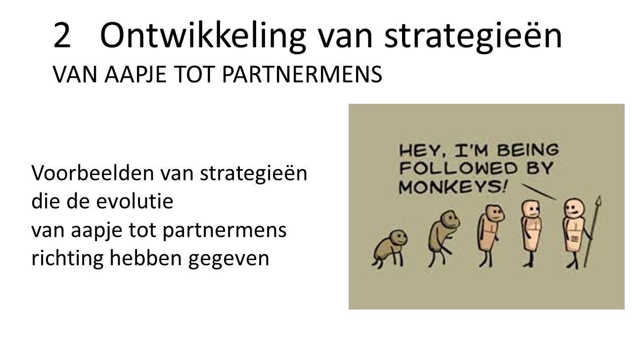 2 Ontwikkeling van strategieën