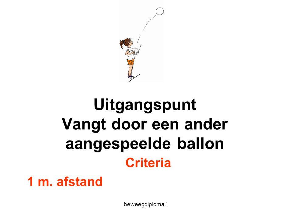 Uitgangspunt Vangt door een ander aangespeelde ballon