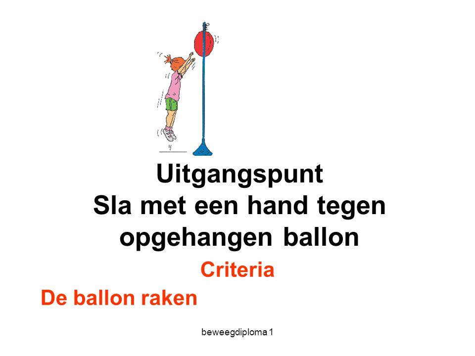 Uitgangspunt Sla met een hand tegen opgehangen ballon