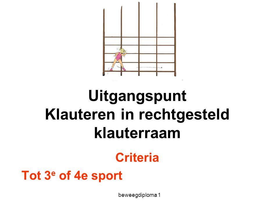 Uitgangspunt Klauteren in rechtgesteld klauterraam