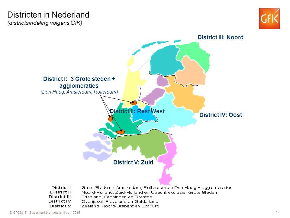 Districten in Nederland (districtsindeling volgens GfK)