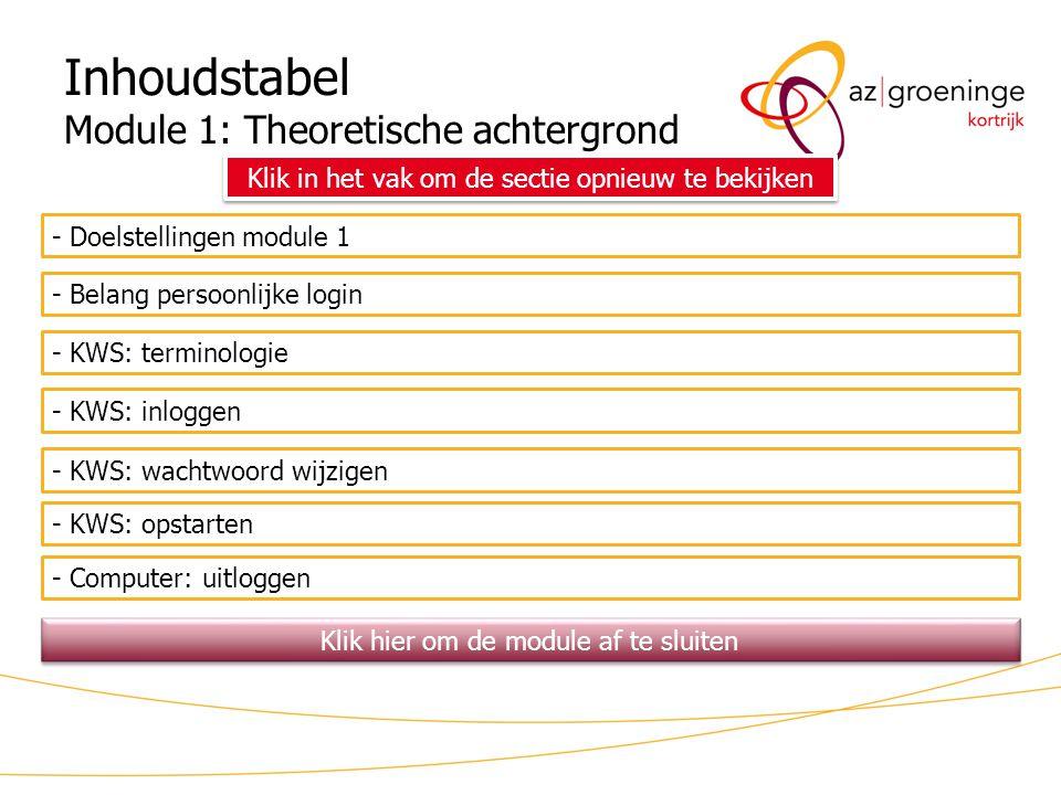 Inhoudstabel Module 1: Theoretische achtergrond