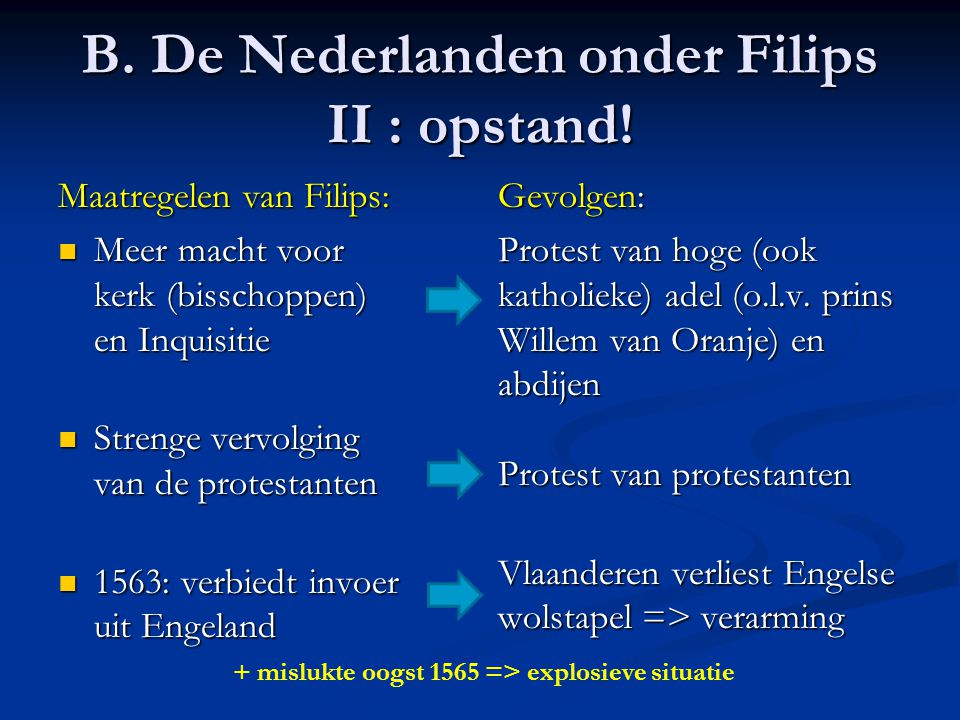 B. De Nederlanden onder Filips II : opstand!