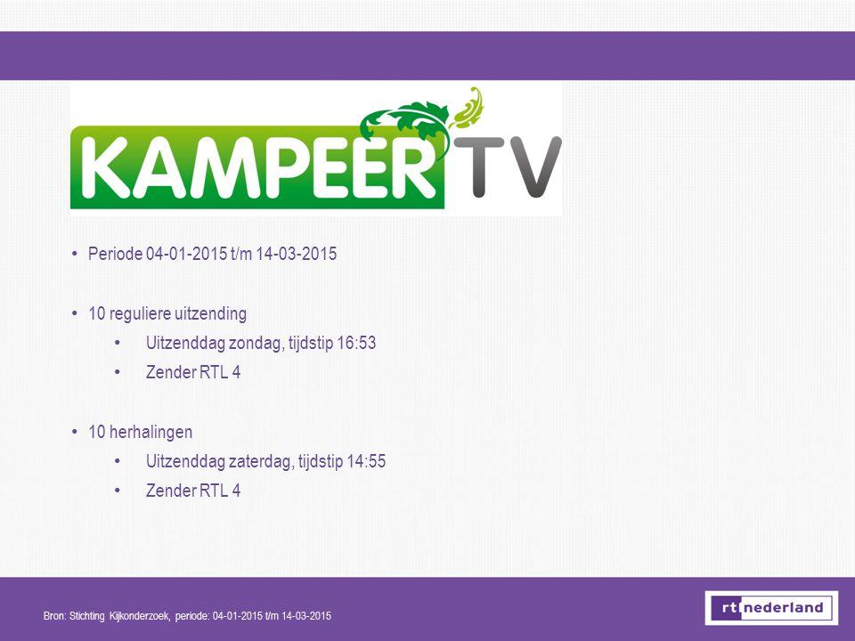 Uitzenddag zondag, tijdstip 16:53 Zender RTL 4