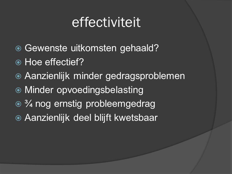 effectiviteit Gewenste uitkomsten gehaald Hoe effectief