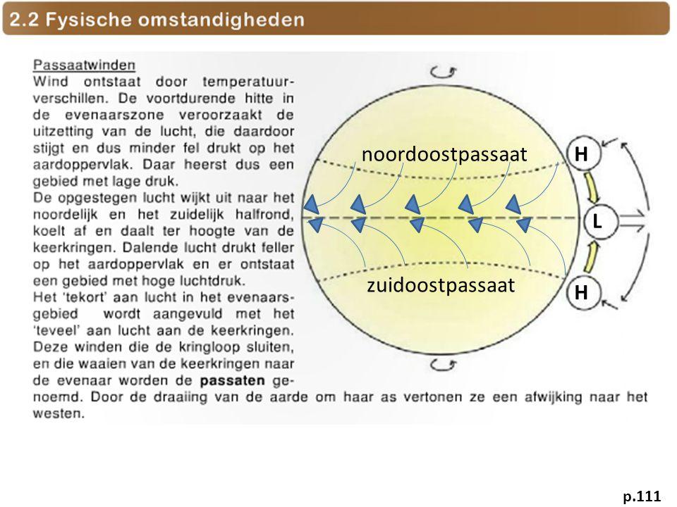 noordoostpassaat H L zuidoostpassaat H p.111