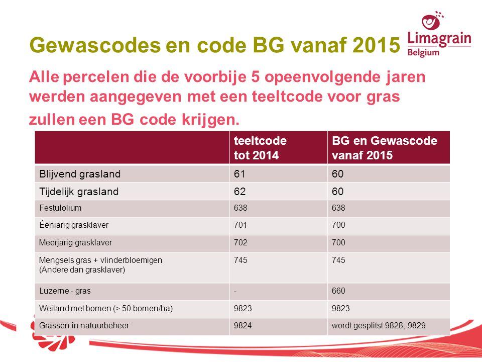 Gewascodes en code BG vanaf 2015