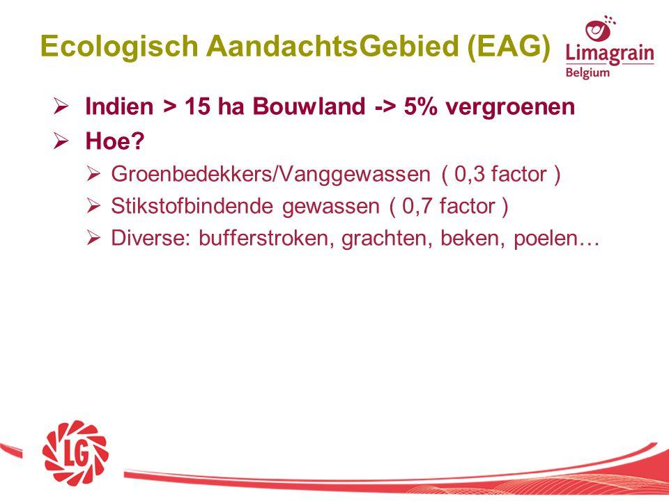 Ecologisch AandachtsGebied (EAG)