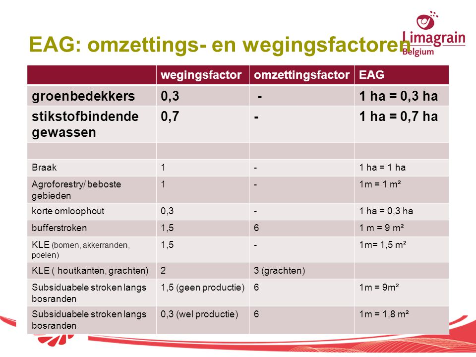 EAG: omzettings- en wegingsfactoren
