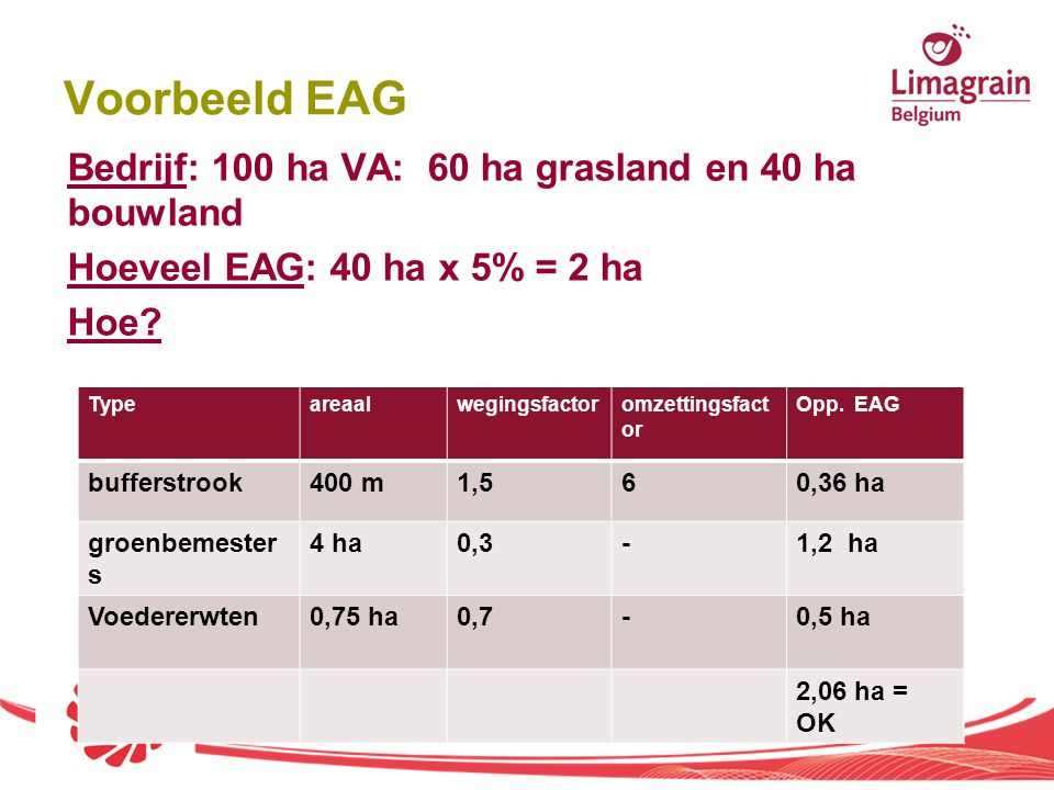 Voorbeeld EAG Bedrijf: 100 ha VA: 60 ha grasland en 40 ha bouwland Hoeveel EAG: 40 ha x 5% = 2 ha Hoe