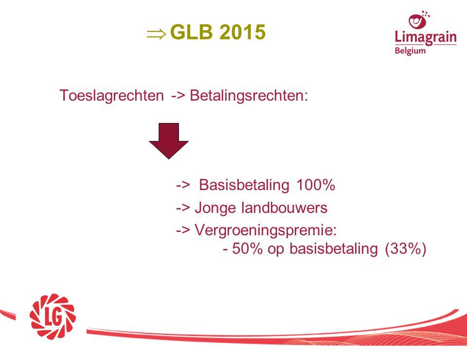 GLB 2015 Toeslagrechten -> Betalingsrechten: -> Basisbetaling 100% -> Jonge landbouwers -> Vergroeningspremie: - 50% op basisbetaling (33%)