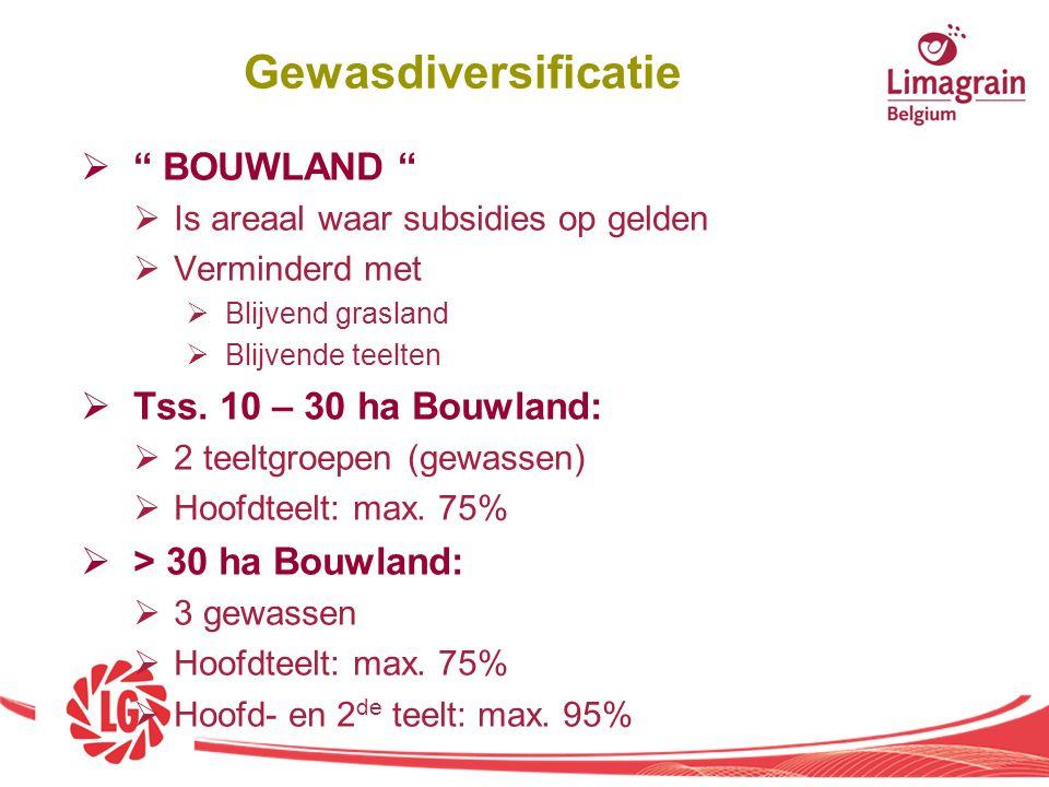 Gewasdiversificatie BOUWLAND Tss. 10 – 30 ha Bouwland: