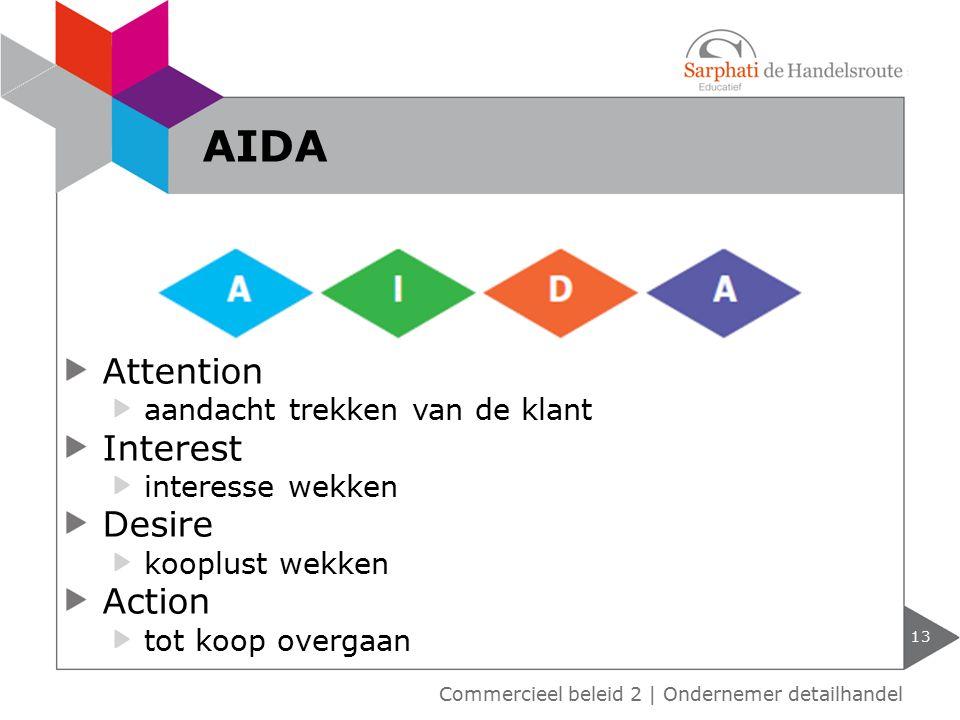 AIDA Attention Interest Desire Action aandacht trekken van de klant