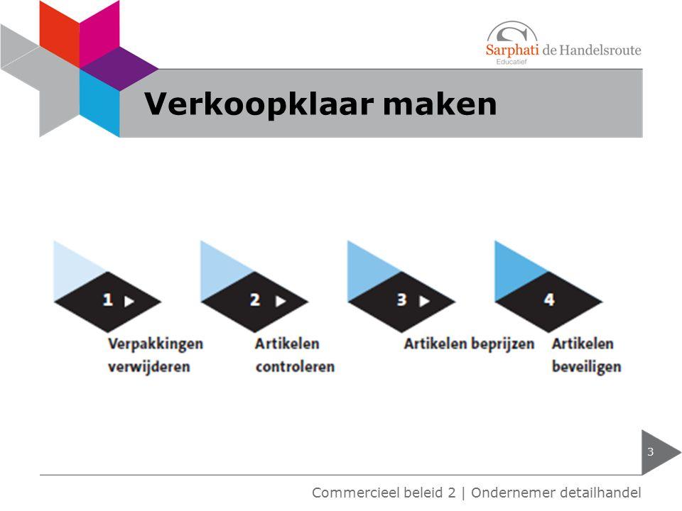 Verkoopklaar maken Commercieel beleid 2 | Ondernemer detailhandel
