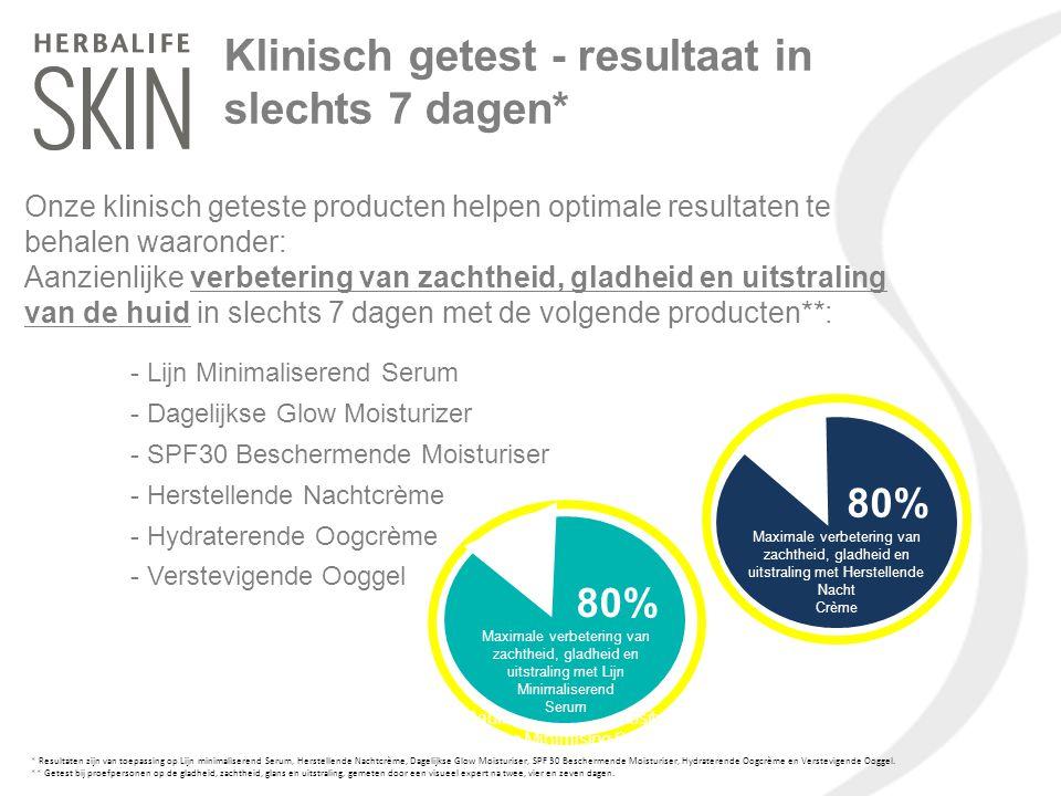 80% Klinisch getest - resultaat in slechts 7 dagen* 80% 80% 80%