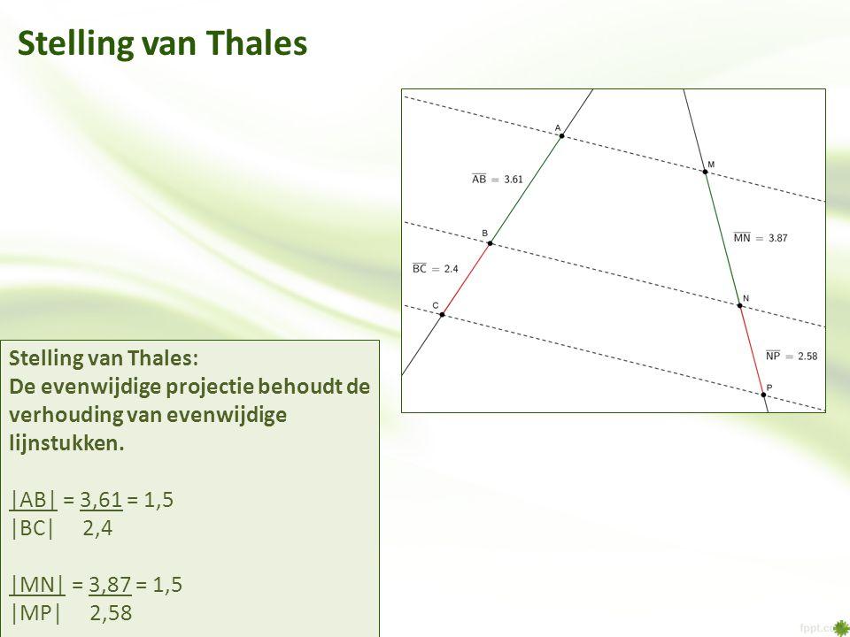 Stelling van Thales Stelling van Thales: