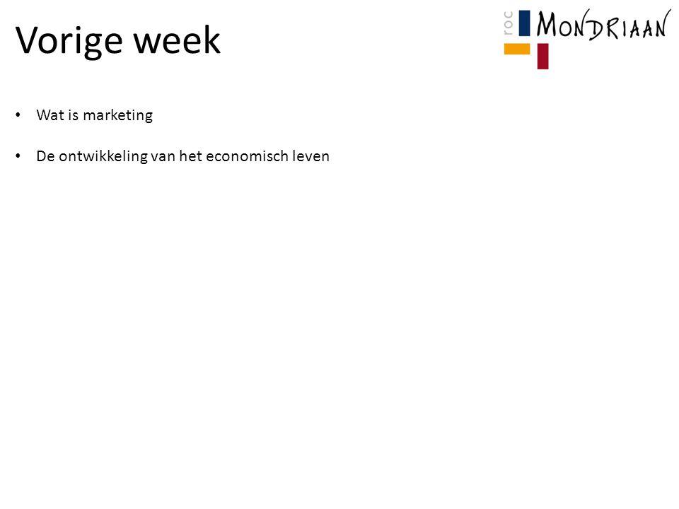 Vorige week Wat is marketing De ontwikkeling van het economisch leven