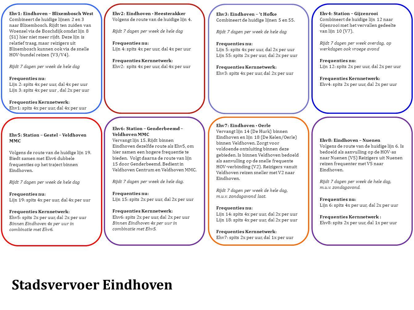 Stadsvervoer Eindhoven