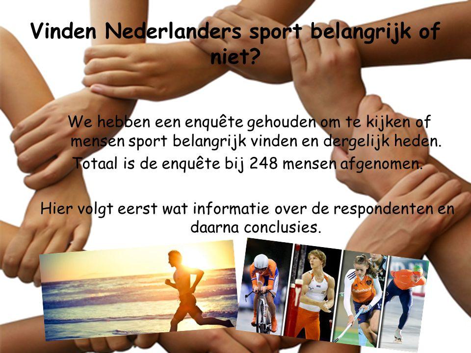 Vinden Nederlanders sport belangrijk of niet