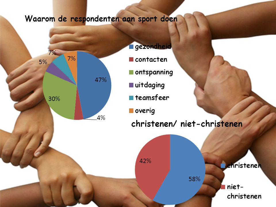 Maar waarom doen mensen aan sport